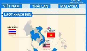 infographic-du-lich-viet-nam-ivivu