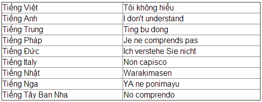 ivivu-7-cau-noi-huu-ich-khi-du-lich-nuoc-ngoai