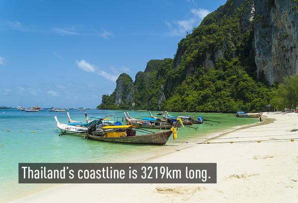 Bờ biển của Thái Lan là dài 3,219 km