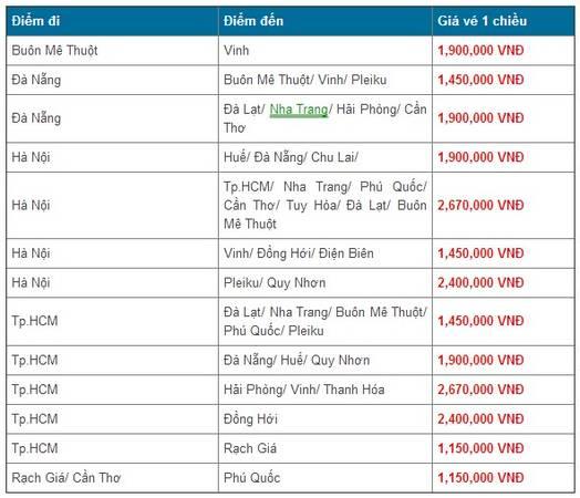 Vietnam-Airlines-khuyen-mai-2014-ivivu-2