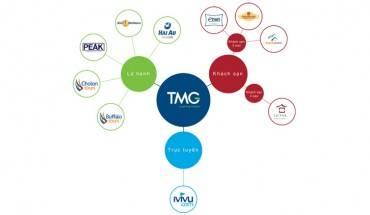 TGM - Hành trình 20 năm và những con số biết nói