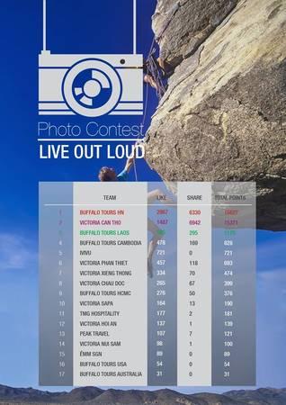 iVIVU.com - Kết quả của cuộc thi ảnh Live out Loud.