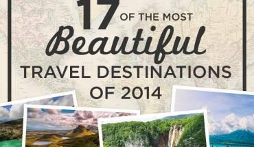 Top 17 điểm du lịch xinh đẹp nhất của năm 2014. Ảnh: Alice Mongkongllite / BuzzFeed