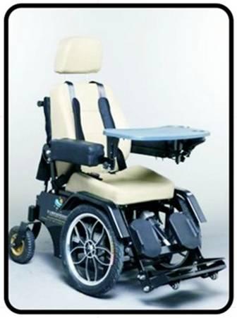 Nếu như bạn mang theo chiếc xe lăn tự động lên máy bay, bạn hãy nhớ nạp đủ năng lượng cho nó trước chuyến đi.