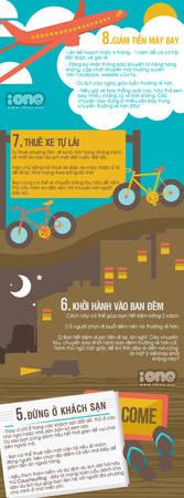 8 cách tiết kiệm chi phí du lịch
