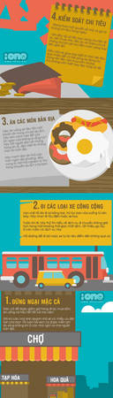Mẹo du lịch - 8 cách tiết kiệm chi phí