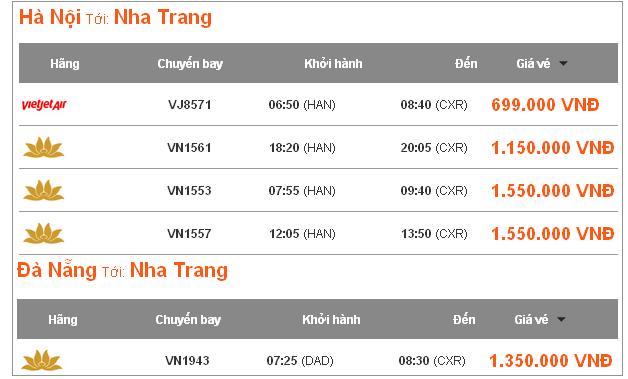 Giá vé máy bay đến Nha Trang (Lưu ý giá trên chỉ mang tính chất tham khảo, giá vé sẽ thay đổi tùy từng thời điểm, đặc biệt là vào các dịp cao điểm như hè, lễ, tết). Ảnh: phongveabay.com