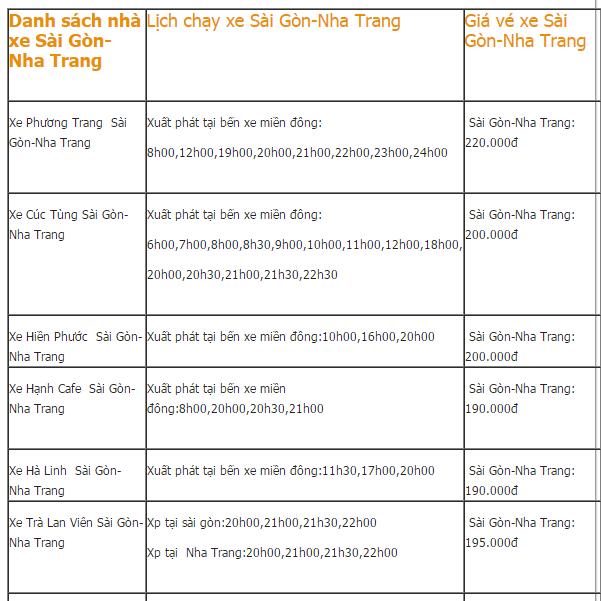 Một số nhà xe chạy tuyến Sài Gòn - Nha Trang uy tín cá bạn có thể tham khảo. Ảnh: muavexe.vn