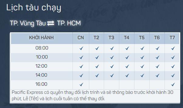 Lịch tàu chạy. Ảnh: taucaotoc.vn