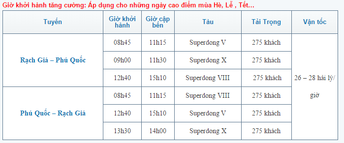 cam-nang-du-lich-phu-quoc-ivivu-2