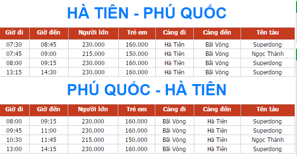 Ảnh: hatienphuquoc.net
