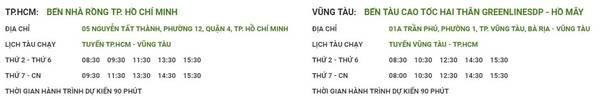 tau-cao-toc-vung-tau-ivivu-2