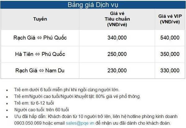 Bảng giá vé của tàu cao tốc Phú Quốc Express 5 sao. Ảnh: www.phuquocexpress.com