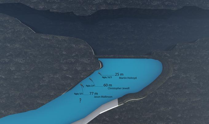 Những ngày đầu, nhóm thợ lặn nhận định, điểm nối nằm ở độ sâu 25 m, tuy nhiên khi đo lòng sông bằng dây thì đáy sông ngầm Sơn Đoòng nằm ở độ sâu 93 m, vượt quá giới hạn của các bình lặn nén khí thông thường mà nhóm mang theo.  Ngày 2/4, chuyên gia lặn Chris Jewell lặn xuống 60 m nhưng không tìm được lối đi nào. Sang ngày 3/4, hai chuyên gia lặn Rick Stanton và Jason Mallinson tiếp tục tìm kiếm lối đi để thực hiện hành trình.  Đoạn hang được nhóm thợ lặn cho là có thể vào, trong khi Jason đã đạt đến độ sâu 77 m, là giới hạn tối đa đối với một thợ lặn khí nén. Chris Jewell lần theo đường đi do Jason để lại và tìm ra mái vòm của đoạn hang mới ở độ sâu khoảng 60 m. Do tầm nhìn kém, họ đã không thể đo được kích thước của đoạn hang này. Phải qua sự kết hợp của các lần lặn, các chuyên gia mới có thể tìm được đường đi tiếp theo.