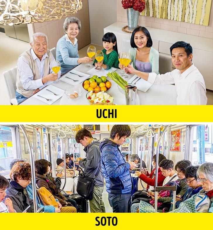 5. Người Nhật chia đối tượng tiếp xúc thành 2 nhóm: Uchi và Soto. Uchi là vòng tròn bên trong, bao gồm gia đình, bạn bè thân thiết và đôi khi là đồng nghiệp trong nhiều năm. Tất cả người khác là Soto. Sự phân biệt 2 nhóm này rõ ràng đến nỗi người Nhật sử dụng cấu trúc ngữ pháp khác nhau để nói chuyện với họ. Việc chuyển đổi từ Uchi sang Soto mất rất nhiều thời gian. Một số người Nhật trẻ và tiến bộ nhận thấy hệ thống này có hại cho xã hội, là nguyên nhân gây ra nhiều vụ tự tử và phong trào thoát ly xã hội Hikikomori.