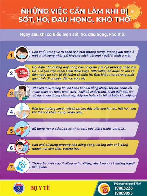 7 việc cần làm khi có triệu chứng ho, sốt, khó thở. Ảnh: Bộ Y tế.