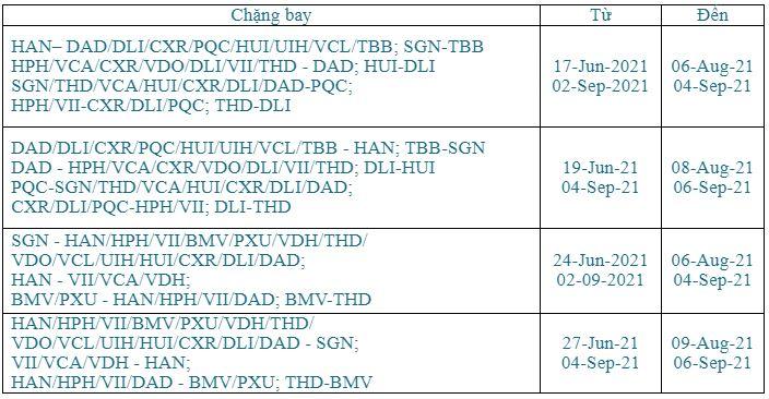 Vietnam-Airlines-mo-ban-ve-chang-SGN-HAN-VCL-chi-tu-99k-ivivu-1